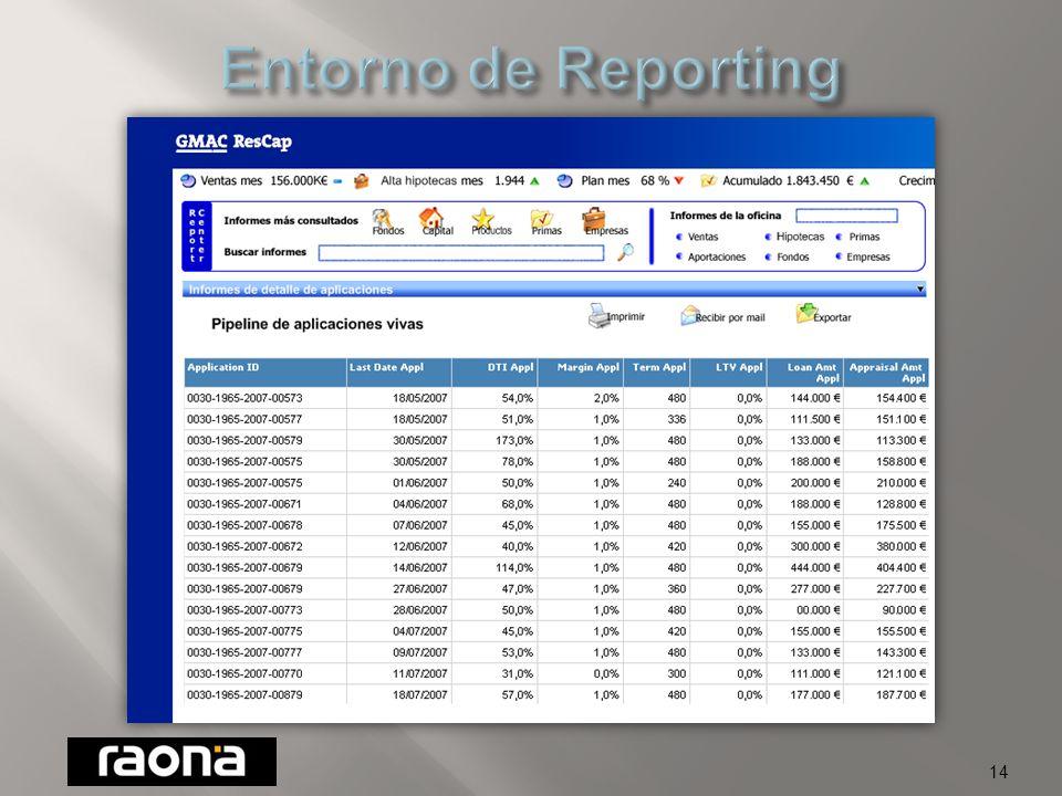 I Conferencia sobre Business Intelligence de Microsoft Plataforma completa de Business Intelligence Data Warehouse + Data Mining + Reporting Integraci