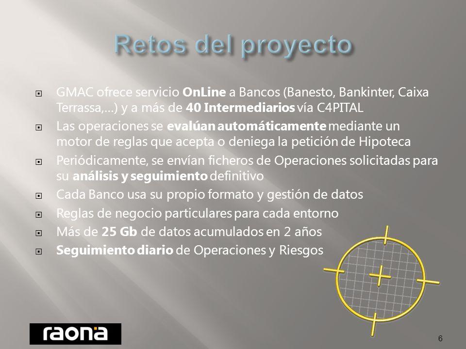GMAC ResCap se instala en España en 2005.