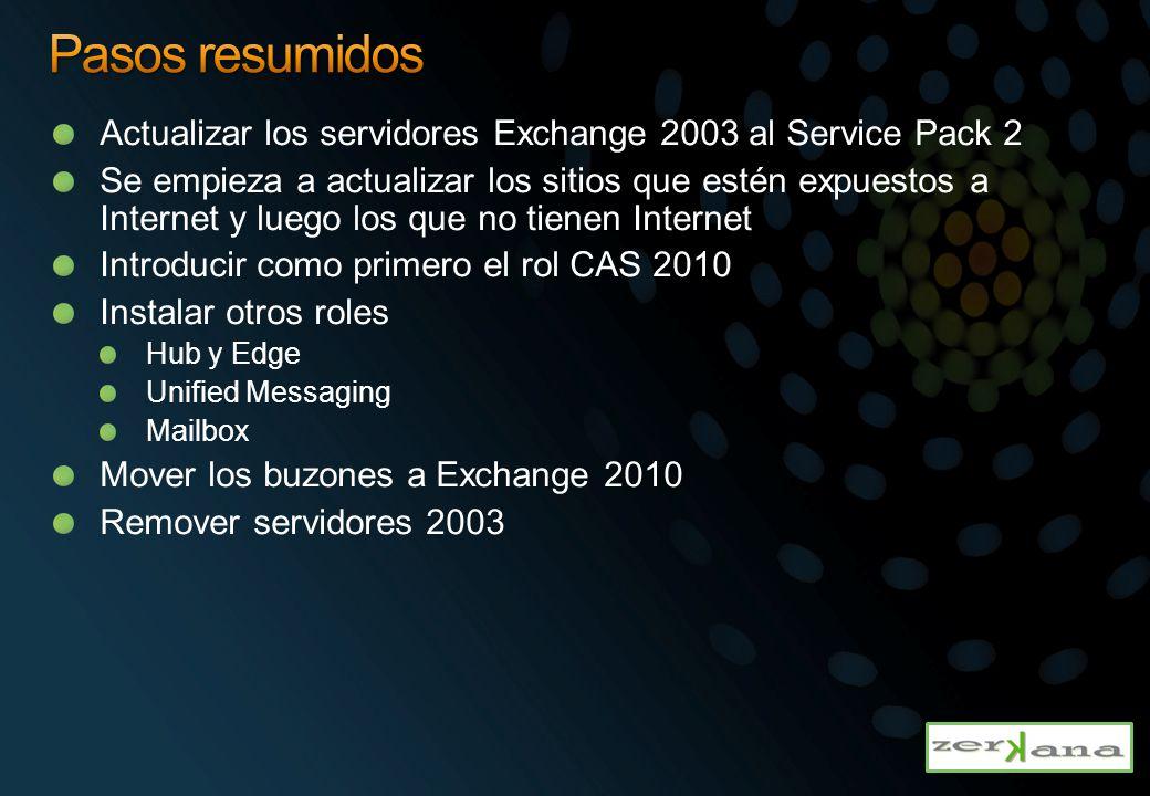 Actualizar los servidores Exchange 2003 al Service Pack 2 Se empieza a actualizar los sitios que estén expuestos a Internet y luego los que no tienen Internet Introducir como primero el rol CAS 2010 Instalar otros roles Hub y Edge Unified Messaging Mailbox Mover los buzones a Exchange 2010 Remover servidores 2003