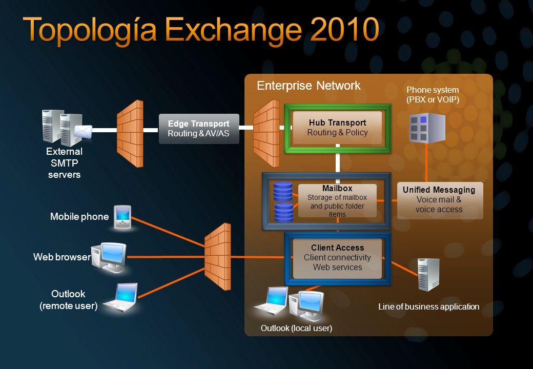 Transición de Exchange 2003 a 2010
