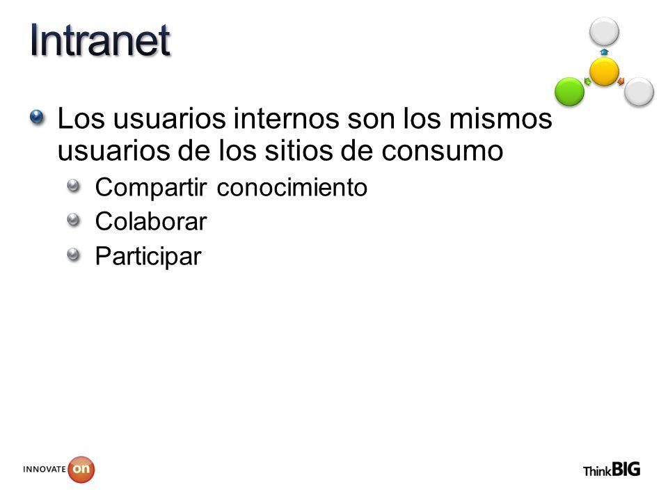 Los usuarios internos son los mismos usuarios de los sitios de consumo Compartir conocimiento Colaborar Participar