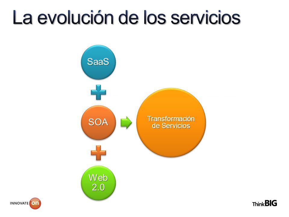 SaaS SOA Web 2.0 Transformación de Servicios