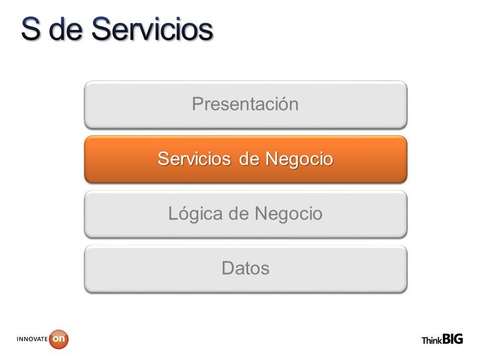 Presentación Servicios de Negocio Lógica de Negocio DatosPresentación Servicios de Negocio Lógica de NegocioDatos