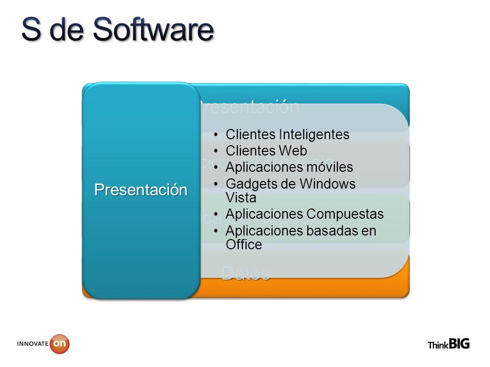 Presentación Servicios de Negocio Lógica de Negocio Datos Clientes Inteligentes Clientes Web Aplicaciones móviles Gadgets de Windows Vista Aplicacione