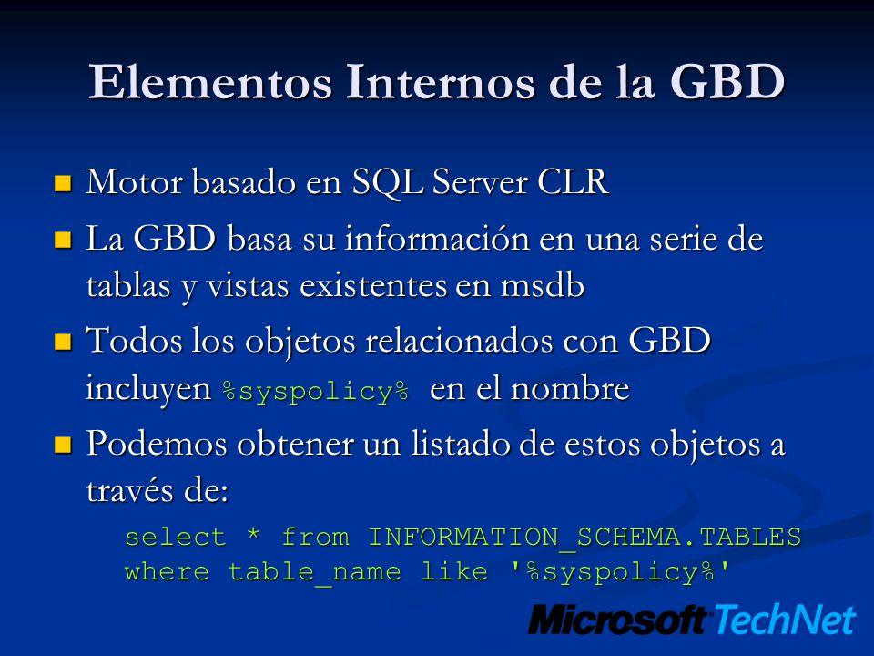 Elementos Internos de la GBD Motor basado en SQL Server CLR Motor basado en SQL Server CLR La GBD basa su información en una serie de tablas y vistas