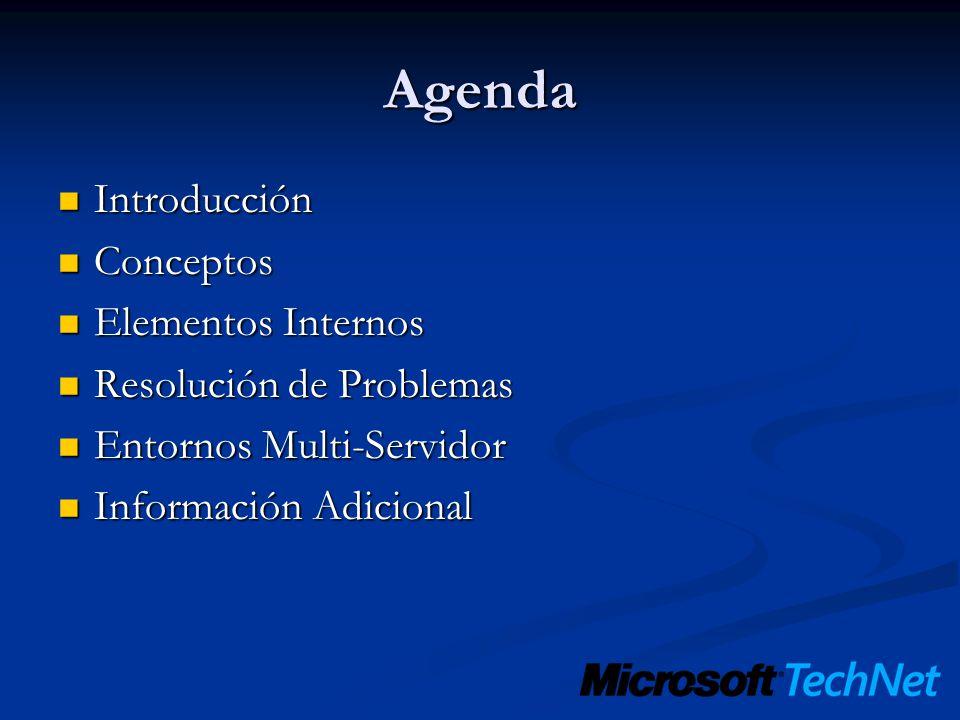 Agenda Introducción Introducción Conceptos Conceptos Elementos Internos Elementos Internos Resolución de Problemas Resolución de Problemas Entornos Mu
