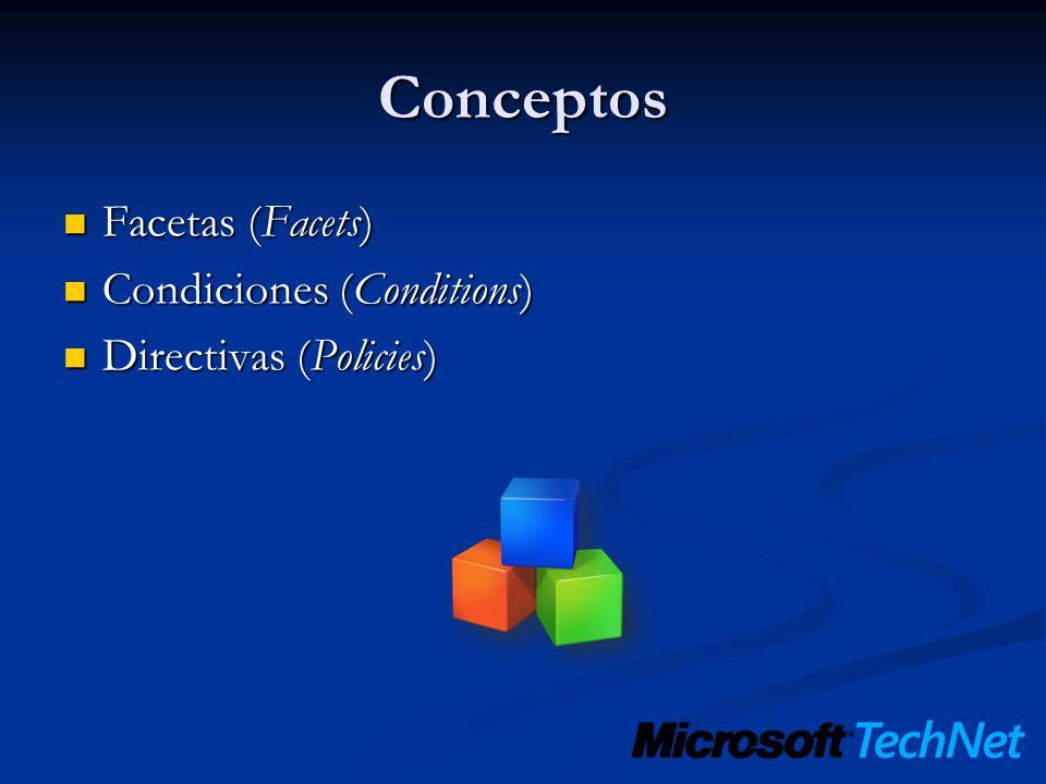 Conceptos Facetas (Facets) Facetas (Facets) Condiciones (Conditions) Condiciones (Conditions) Directivas (Policies) Directivas (Policies)