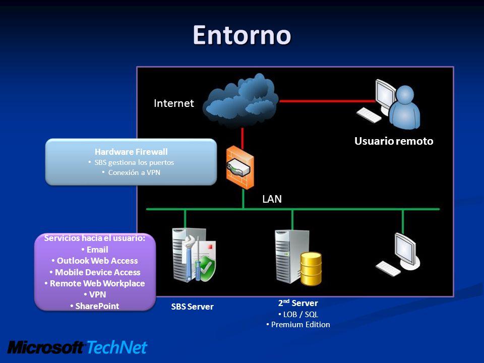 Entorno LAN Internet Usuario remoto SBS Server 2 nd Server LOB / SQL Premium Edition Servicios hacia el usuario: Email Outlook Web Access Mobile Devic