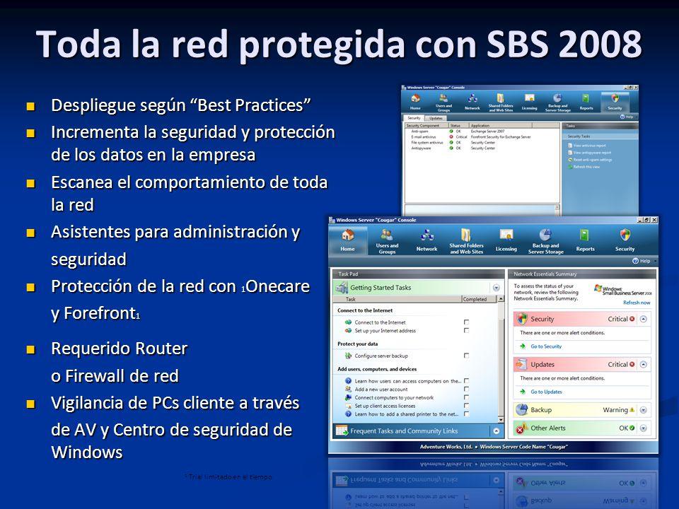 Toda la red protegida con SBS 2008 Despliegue según Best Practices Despliegue según Best Practices Incrementa la seguridad y protección de los datos e