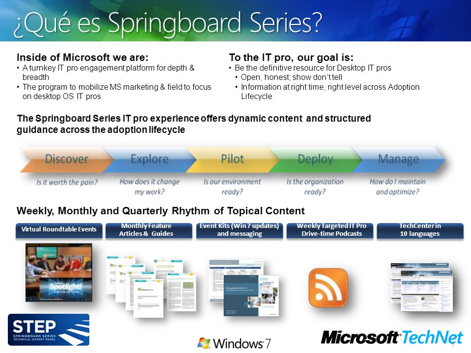 3 ¿Qué es Springboard Series? Weekly Targeted IT Pro Drive-time Podcasts Monthly Feature Articles & Guides Virtual Roundtable Events TechCenter in 10