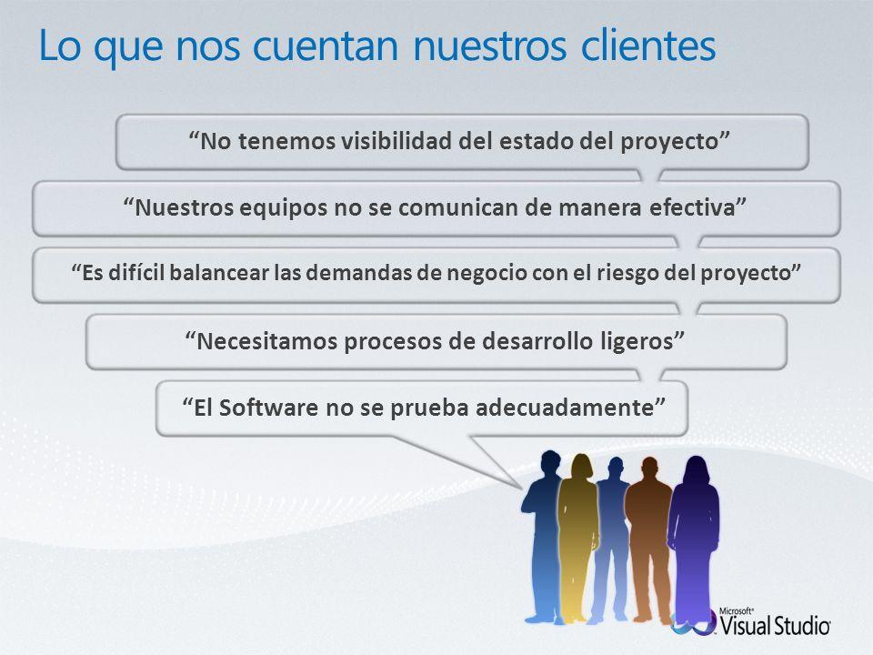 Necesitamos procesos de desarrollo ligeros El Software no se prueba adecuadamente Nuestros equipos no se comunican de manera efectiva No tenemos visibilidad del estado del proyecto Es difícil balancear las demandas de negocio con el riesgo del proyecto