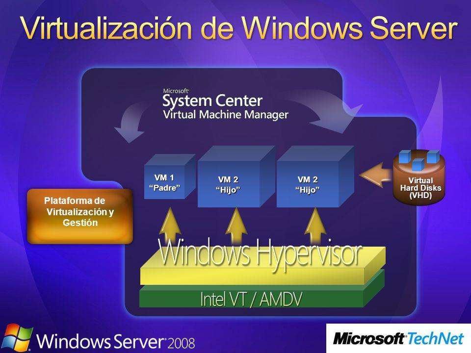 VM 1 Padre VM 2 Hijo Virtual Hard Disks (VHD) Plataforma de Virtualización y Gestión