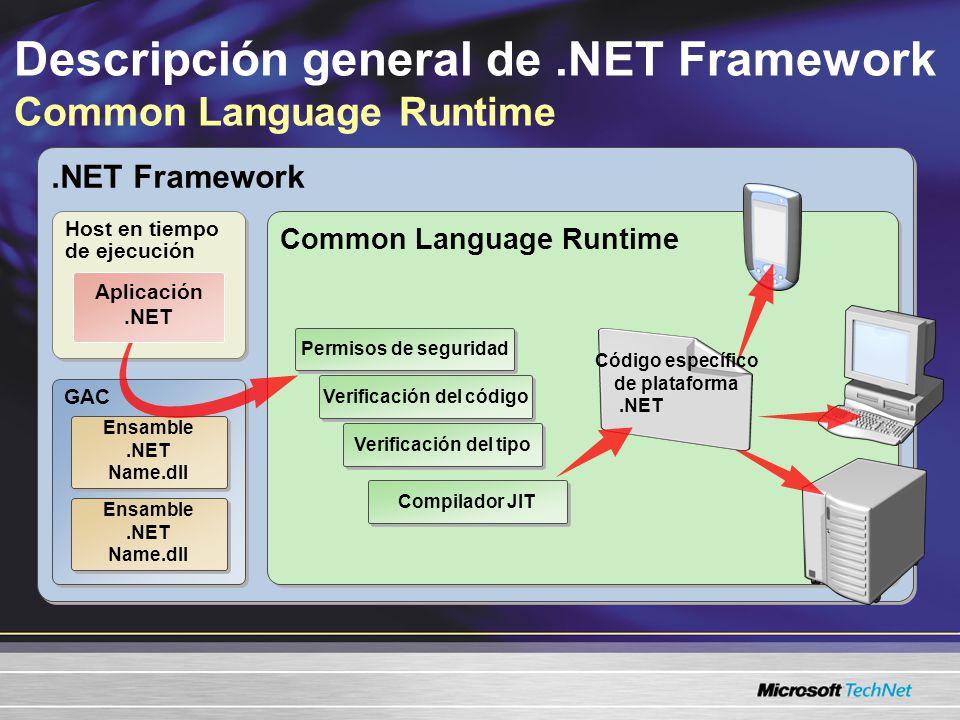 .NET Framework Common Language Runtime Host en tiempo de ejecución Permisos de seguridad Verificación del código Verificación del tipo GAC Ensamble.NET Name.dll Compilador JIT Código específico de plataforma.NET Aplicación.NET Descripción general de.NET Framework Common Language Runtime