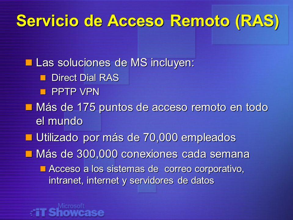 Servicio de Acceso Remoto (RAS) Las soluciones de MS incluyen: Las soluciones de MS incluyen: Direct Dial RAS Direct Dial RAS PPTP VPN PPTP VPN Más de