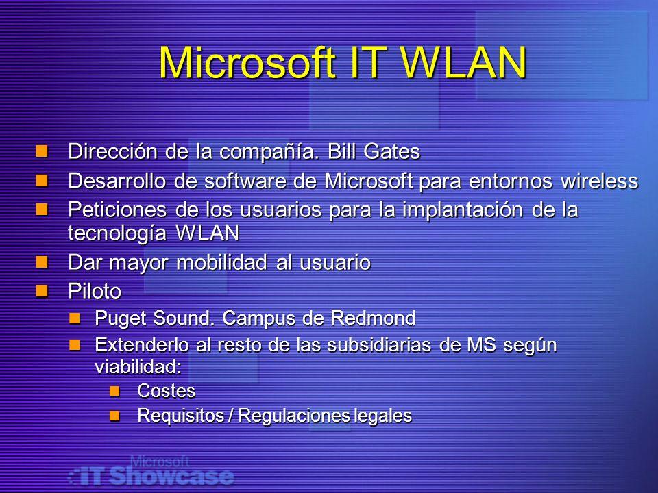 Microsoft IT WLAN Dirección de la compañía. Bill Gates Dirección de la compañía. Bill Gates Desarrollo de software de Microsoft para entornos wireless