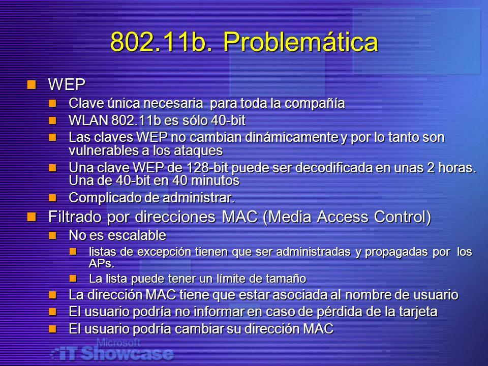 802.11b. Problemática WEP WEP Clave única necesaria para toda la compañía Clave única necesaria para toda la compañía WLAN 802.11b es sólo 40-bit WLAN
