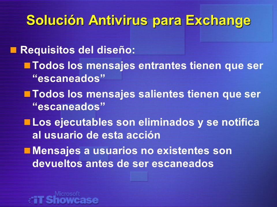 Solución Antivirus para Exchange Requisitos del diseño: Todos los mensajes entrantes tienen que ser escaneados Todos los mensajes salientes tienen que