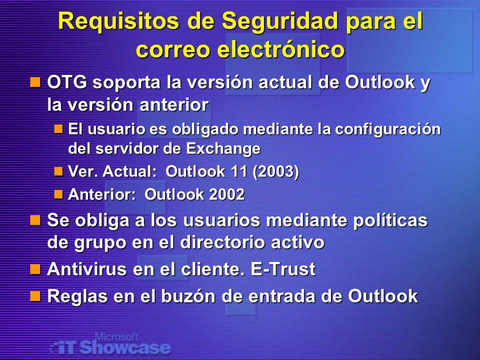 Requisitos de Seguridad para el correo electrónico OTG soporta la versión actual de Outlook y la versión anterior OTG soporta la versión actual de Out