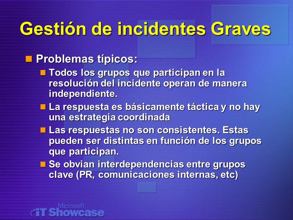 Gestión de incidentes Graves Problemas típicos: Problemas típicos: Todos los grupos que participan en la resolución del incidente operan de manera ind