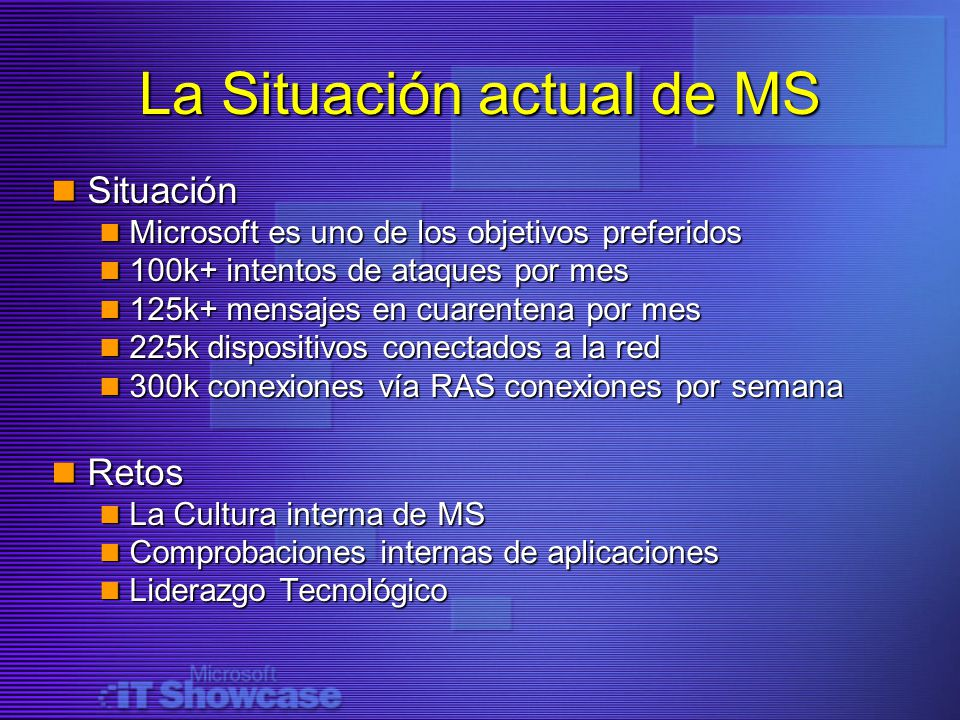 La Situación actual de MS Situación Situación Microsoft es uno de los objetivos preferidos Microsoft es uno de los objetivos preferidos 100k+ intentos