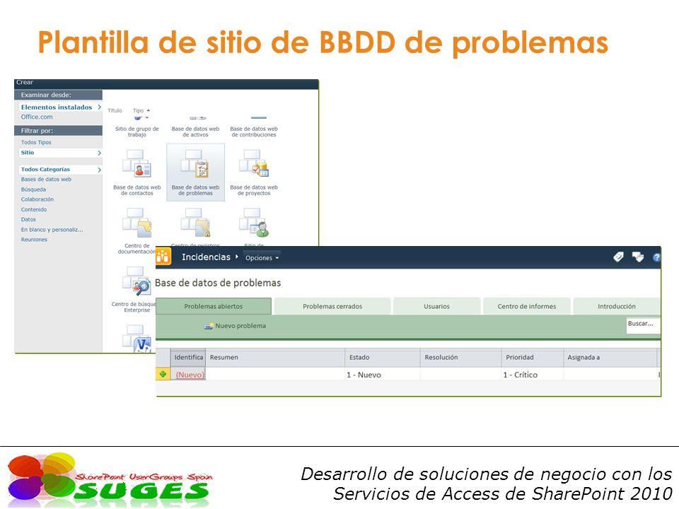 Desarrollo de soluciones de negocio con los Servicios de Access de SharePoint 2010 Plantilla de sitio de BBDD de problemas