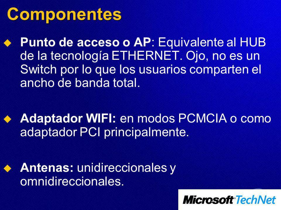 Componentes Punto de acceso o AP: Equivalente al HUB de la tecnología ETHERNET. Ojo, no es un Switch por lo que los usuarios comparten el ancho de ban