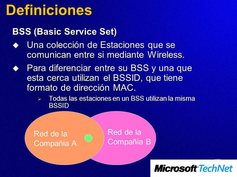BSS (Basic Service Set) Una colección de Estaciones que se comunican entre si mediante Wireless. Una colección de Estaciones que se comunican entre si