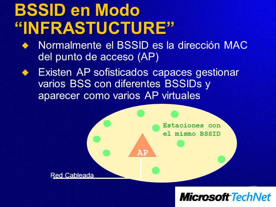 BSSID en Modo INFRASTUCTURE Normalmente el BSSID es la dirección MAC del punto de acceso (AP) Existen AP sofisticados capaces gestionar varios BSS con diferentes BSSIDs y aparecer como varios AP virtuales AP Estaciones con el mismo BSSID Red Cableada