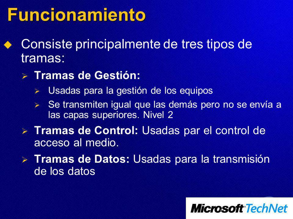 Funcionamiento Consiste principalmente de tres tipos de tramas: Tramas de Gestión: Usadas para la gestión de los equipos Se transmiten igual que las d