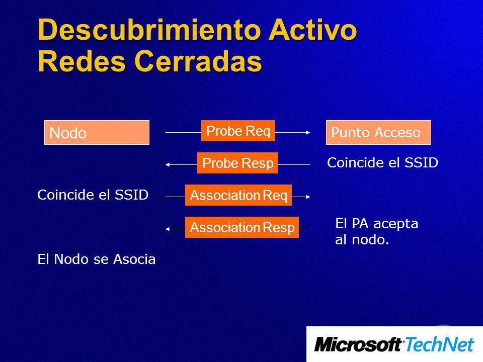 Descubrimiento Activo Redes Cerradas Nodo Punto Acceso Probe Req Coincide el SSID Probe Resp Coincide el SSID Association Req El PA acepta al nodo.