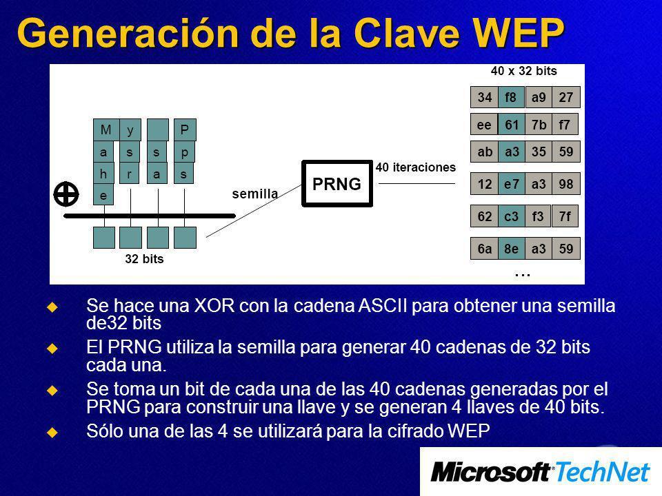 Generación de la Clave WEP Se hace una XOR con la cadena ASCII para obtener una semilla de32 bits El PRNG utiliza la semilla para generar 40 cadenas de 32 bits cada una.