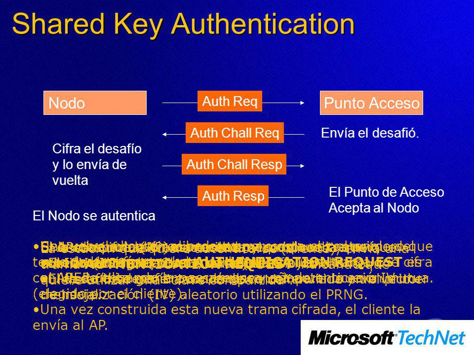 Shared Key Authentication La estación que quiere autenticarse (cliente), envía una trama AUTHENTICATION REQUEST indicando que quiere utilizar una clav