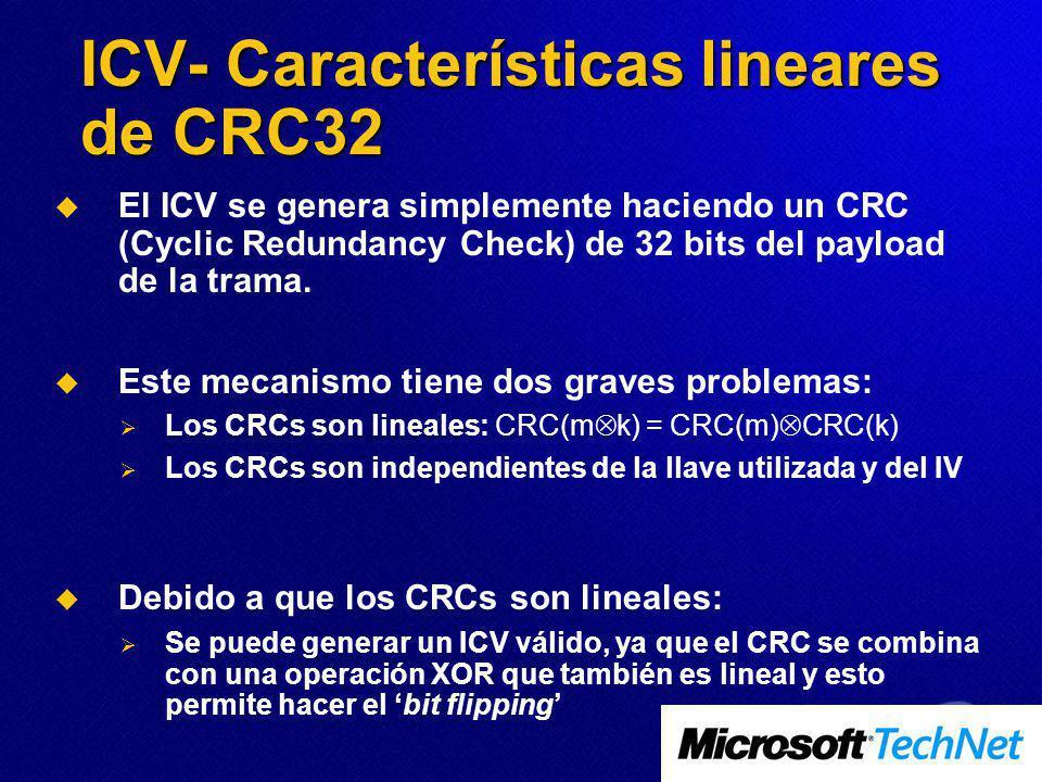 ICV- Características lineares de CRC32 El ICV se genera simplemente haciendo un CRC (Cyclic Redundancy Check) de 32 bits del payload de la trama. Este