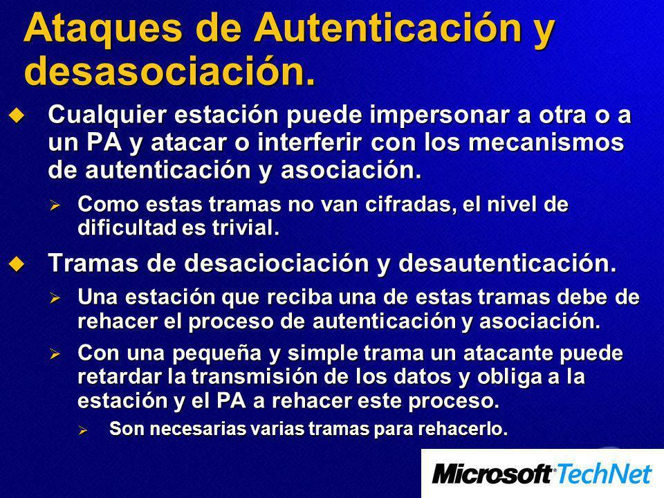 Ataques de Autenticación y desasociación. Cualquier estación puede impersonar a otra o a un PA y atacar o interferir con los mecanismos de autenticaci