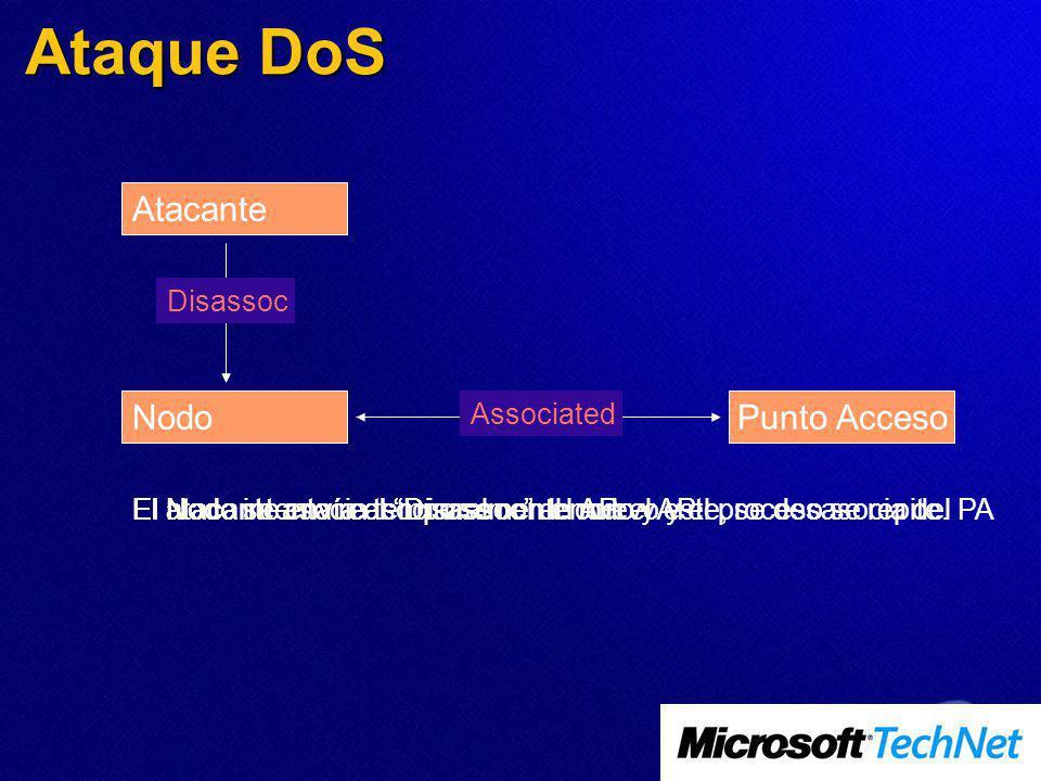 Ataque DoS Atacante NodoPunto Acceso El atacante envía el Disassoc de nuevo y el proceso se repite.