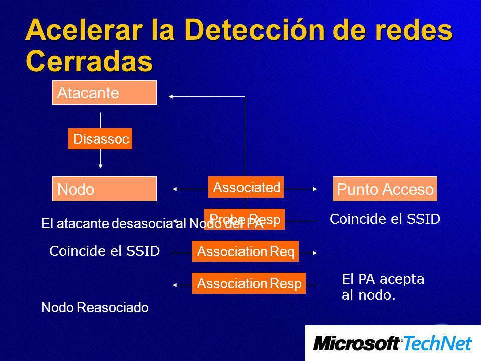 Acelerar la Detección de redes Cerradas Atacante NodoPunto Acceso Coincide el SSID Association Req El PA acepta al nodo. Association Resp Nodo Reasoci