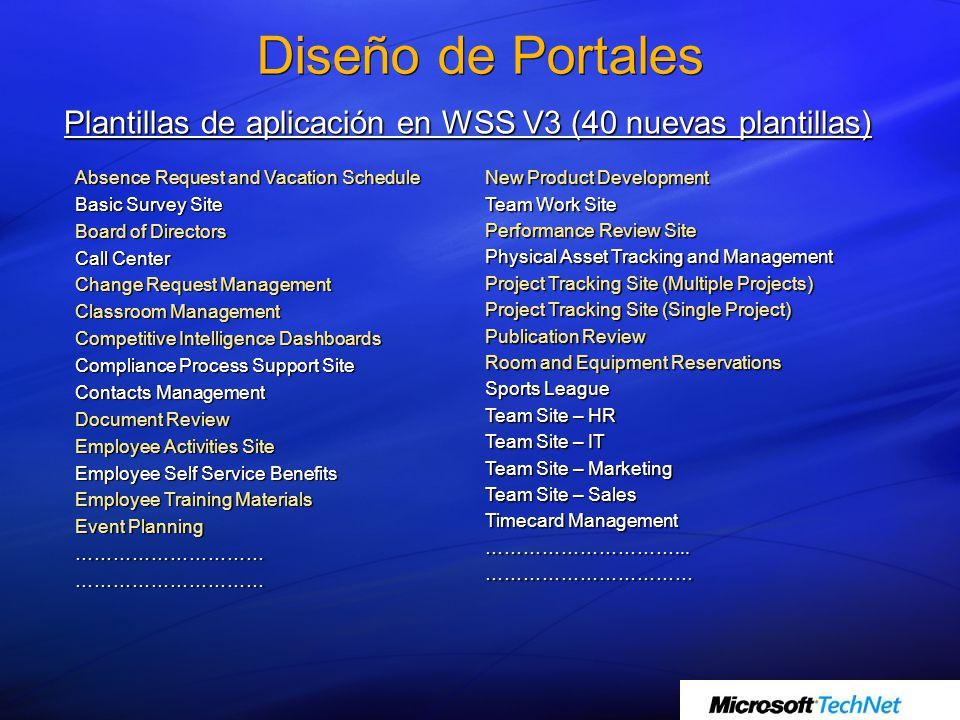 Diseño de Portales Plantillas de aplicación en WSS V3 (40 nuevas plantillas) Absence Request and Vacation Schedule Basic Survey Site Board of Director