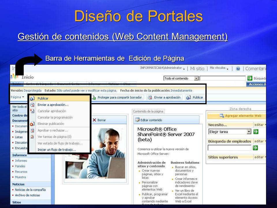 Gestión de contenidos (Web Content Management) Barra de Herramientas de Edición de Página