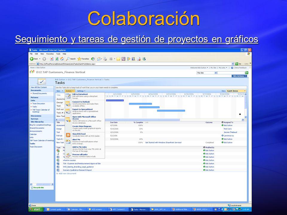 Seguimiento y tareas de gestión de proyectos en gráficos Colaboración