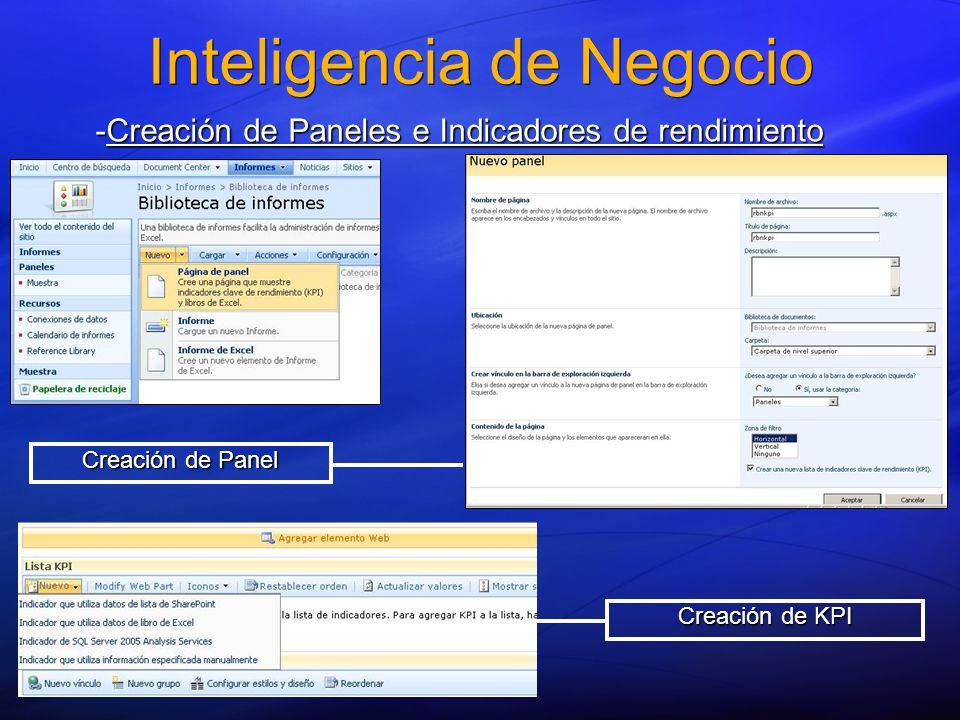Inteligencia de Negocio -Creación de Paneles e Indicadores de rendimiento Creación de Panel Creación de KPI