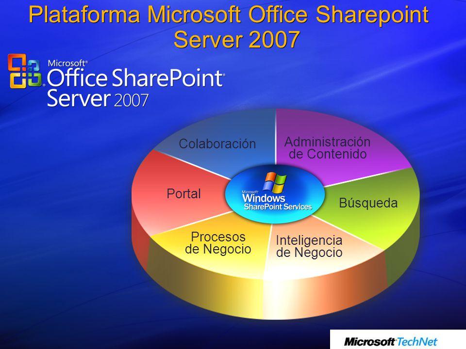 Inteligencia de Negocio Colaboración Administración de Contenido Procesos de Negocio Portal Búsqueda Plataforma Microsoft Office Sharepoint Server 2007