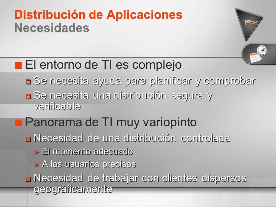 Distribución de Aplicaciones Necesidades El entorno de TI es complejo Se necesita ayuda para planificar y comprobar Se necesita ayuda para planificar