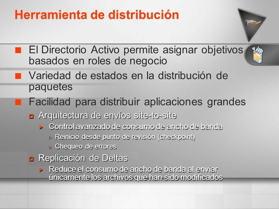Herramienta de distribución El Directorio Activo permite asignar objetivos basados en roles de negocio Variedad de estados en la distribución de paque