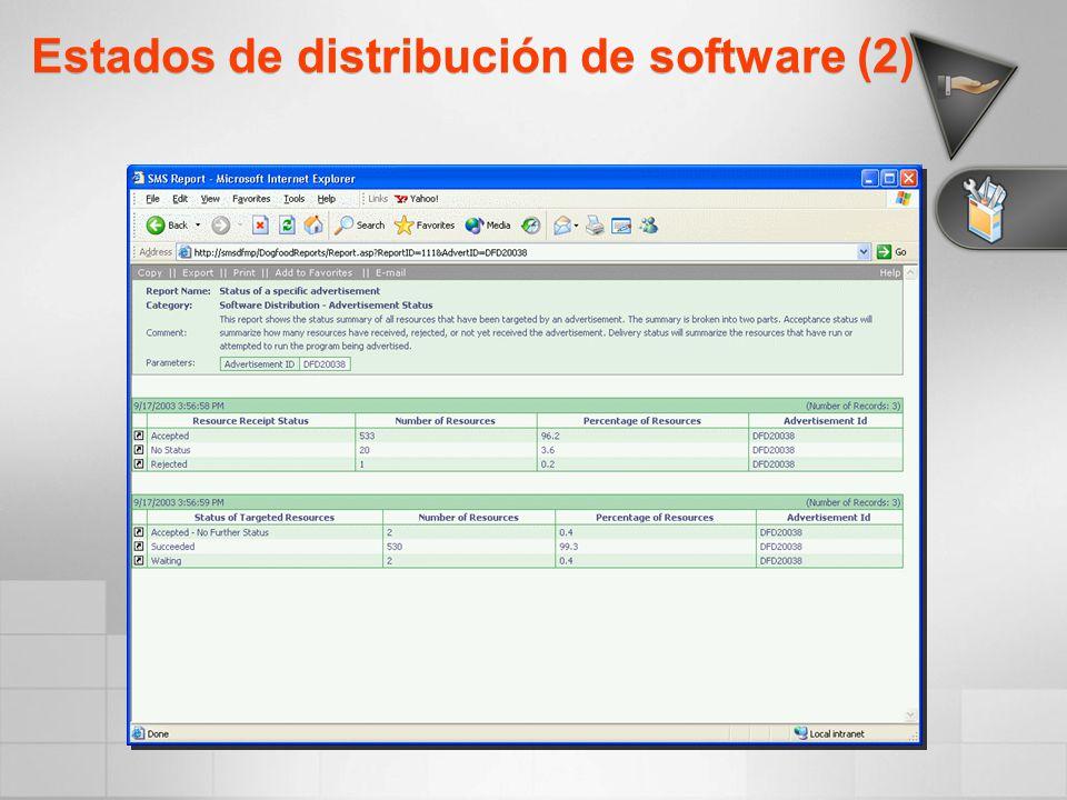 Estados de distribución de software (2)