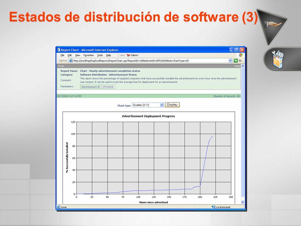 Estados de distribución de software (3)