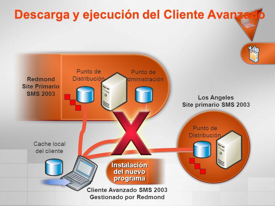 Punto de Administración Punto de Distribución Cache local del cliente Punto de Distribución Redmond Site Primario SMS 2003 Los Angeles Site primario S