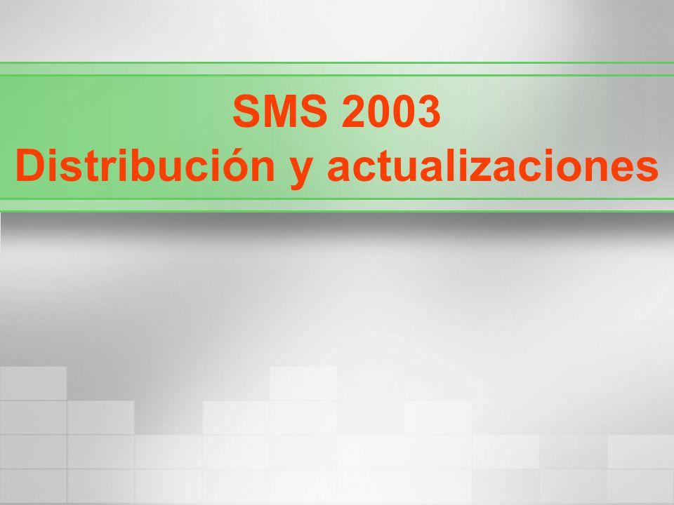 SMS 2003 Distribución y actualizaciones