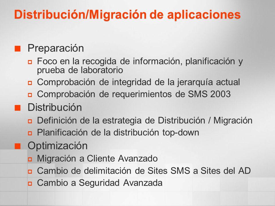 Distribución/Migración de aplicaciones Preparación Foco en la recogida de información, planificación y prueba de laboratorio Comprobación de integrida