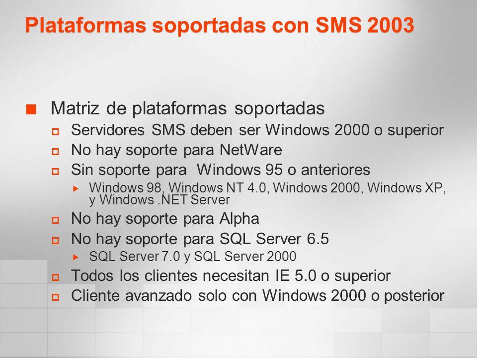Plataformas soportadas con SMS 2003 Matriz de plataformas soportadas Servidores SMS deben ser Windows 2000 o superior No hay soporte para NetWare Sin