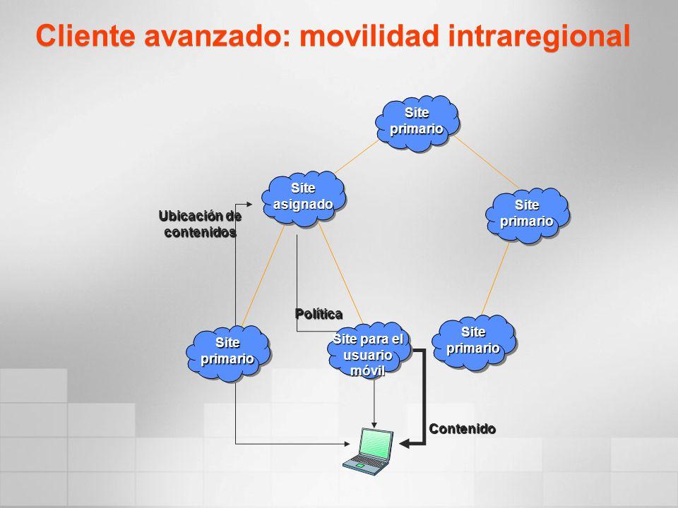 Cliente avanzado: movilidad intraregional Roaming Site Política Ubicación de contenidos Contenido Site primario Site asignado Site para el usuario móv